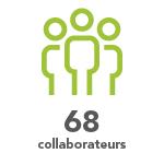 68 collaborateurs